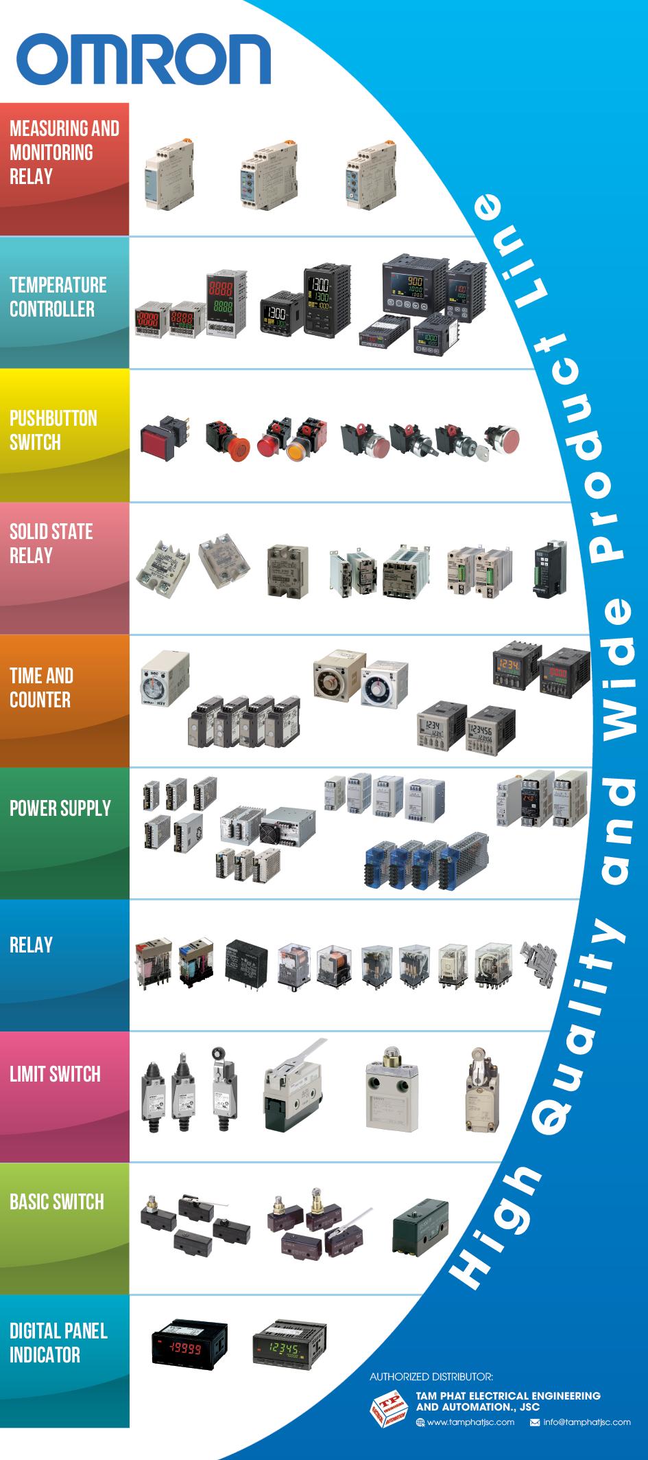 コントロールパネルビルディングPC、PLC - HMIソフトウェア開発