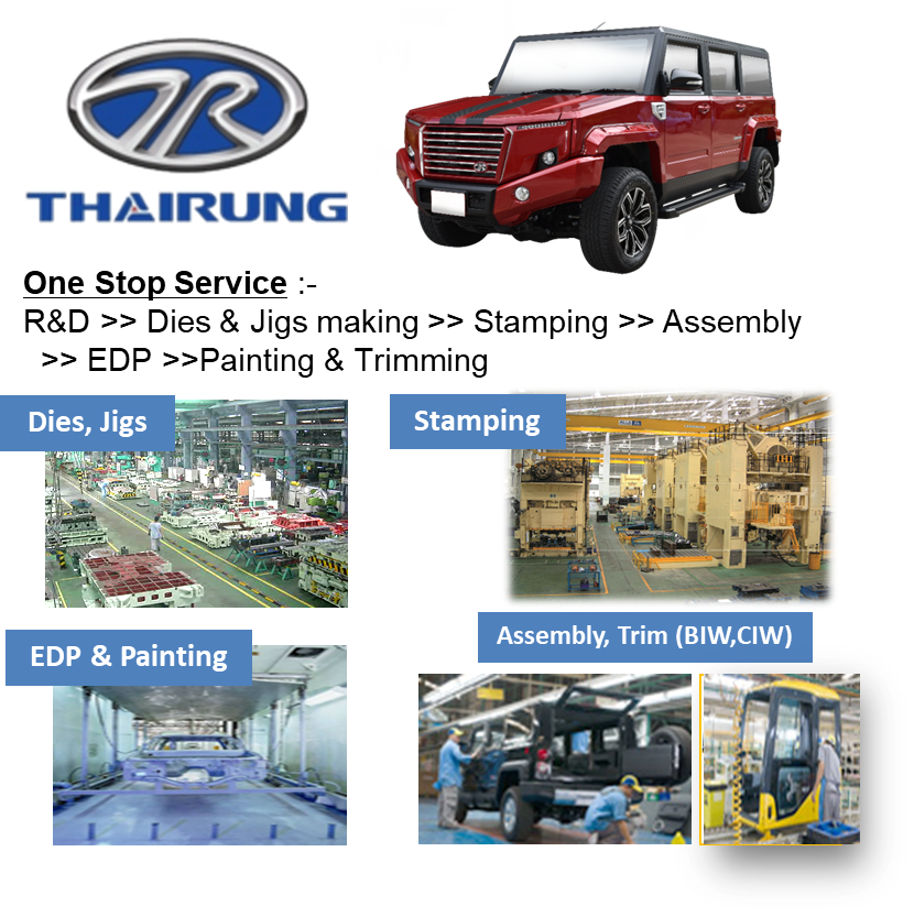 自動車ボディ部品分野での技術提携、又、自社ブランド改造車のディストリビューター募集